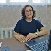 знакомства в области башкорстан