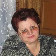 Александра Скрипникова on My World.