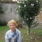 Ольга Коваль on My World.