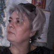 Мария Годенчук on My World.