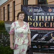 Вотинова Людмила on My World.